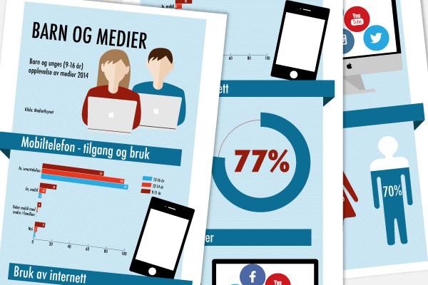 Illustrasjon over det som skal lages på Infografikk-kurset